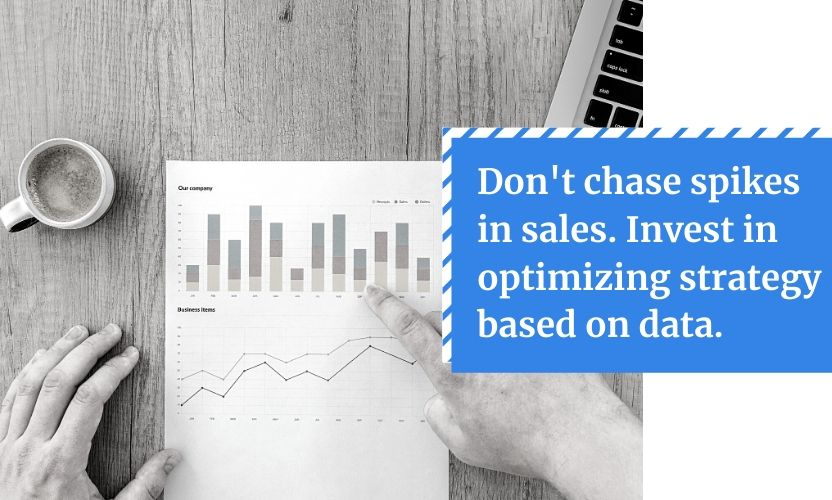 Chasing spikes in sales is a big business mistake. Short-term gains won't grow your business, but optimization of your strategy and content will.
