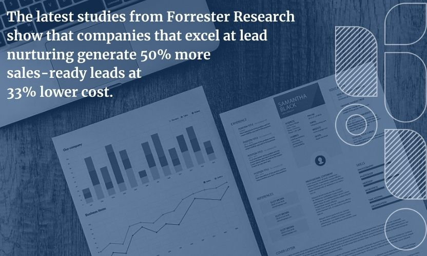 The latest studies from Forrester Research show that companies that excel at lead nurturing generate 50% more sales-ready leads at 33% lower cost. If that doesn't demonstrate the importance of lead nurturing, nothing will.