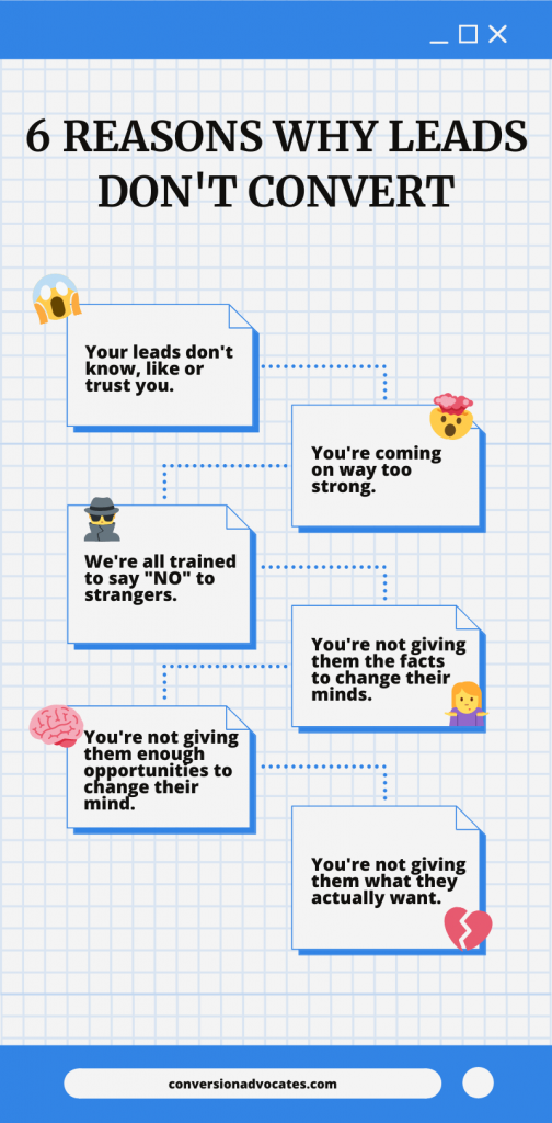 An infographic displaying six reasons why are leads not converting, with emojis that visually show emotions triggered in leads by failed marketing efforts.